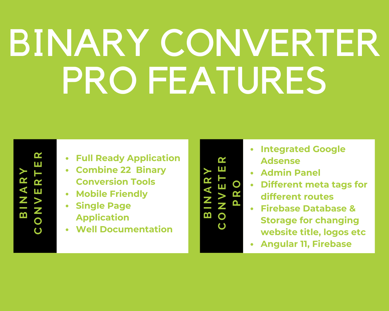 Online Binary Converter Pro (Angular 11 & Firebase) Full Production Ready App (Admin Panel, Adsense) - 7
