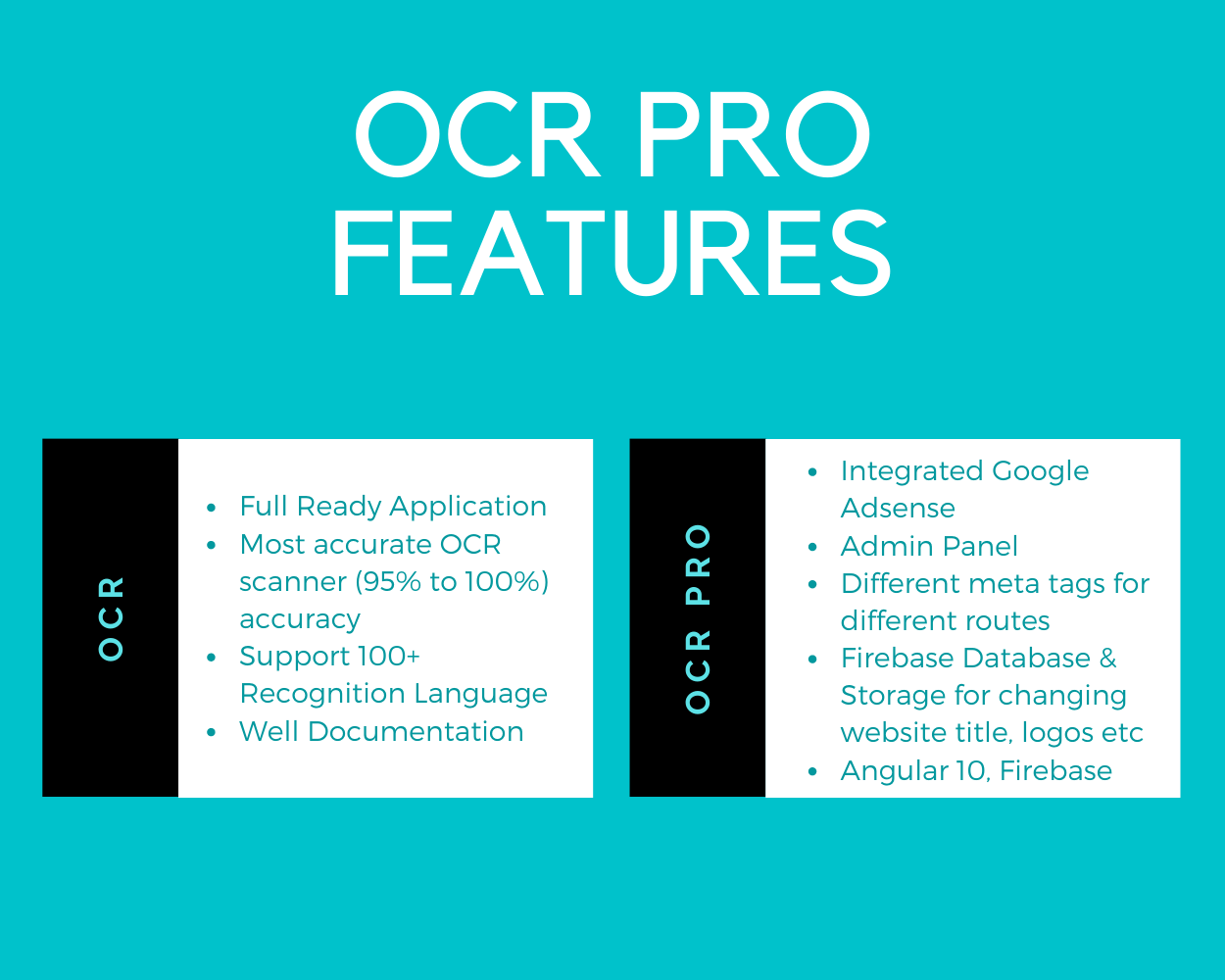 OCR Pro - Image to Text Converter Full Production Ready App With Admin Panel(Angular 11 & Firebase) - 5