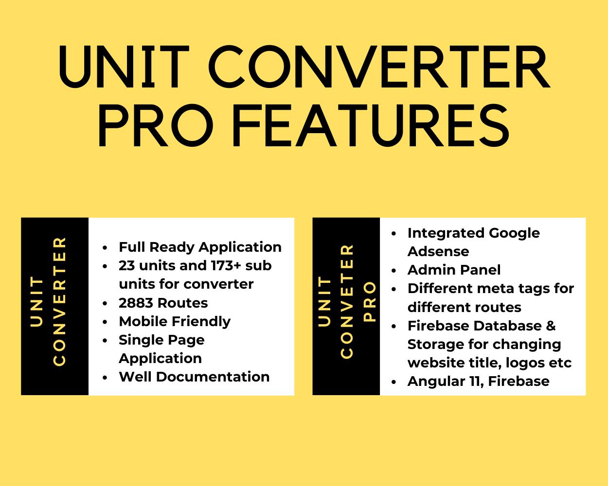 Online Unit Converter PRO Tools Full Production Ready Application (Angular 11) - 1